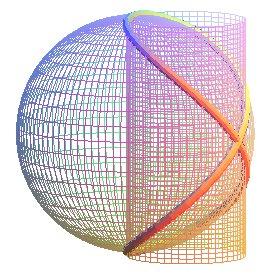 Matematizando la imaginación