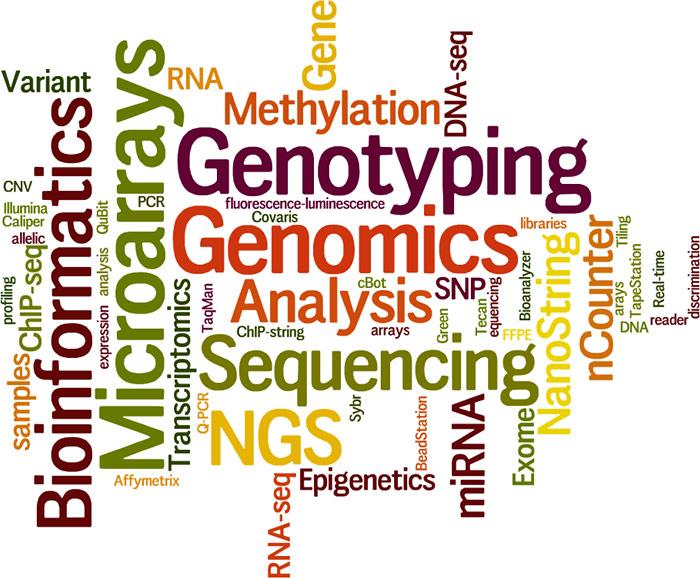Genómica: la última frontera de la Cartografía.