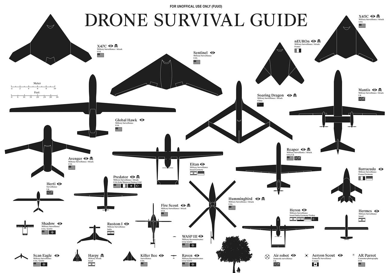 Expodrónica: la primera feria de drones de uso civil (24-25 Septiembre, Zaragoza)