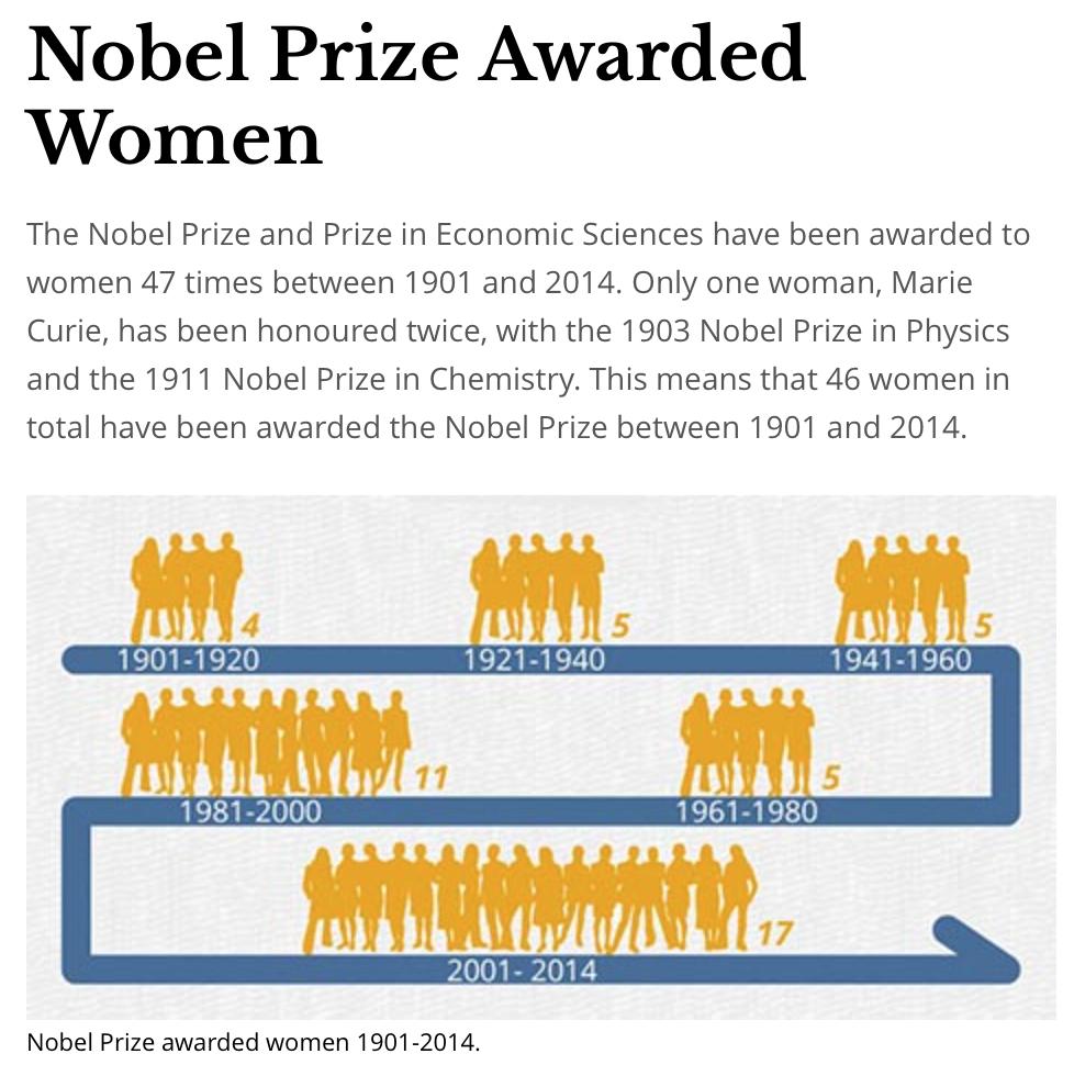 Pensamientos acerca de la ciencia y el género