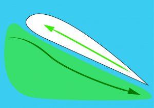 ilustración de las fuerzas de acción y reacción en la suspensión