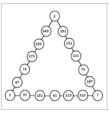 Triángulos Mágicos Con Números Primos