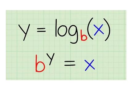 Calcular El Logaritmo De Un Número Sin Usar Calculadora