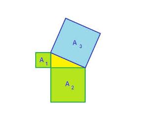 ¿Es posible calcular  los catetos  de un Triángulo Rectángulo dada únicamente la hipotenusa?