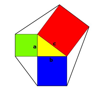 Fórmulas para calcular el área de casos especiales de Polígonos Irregulares
