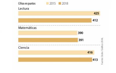 La economía naranja vista en la educación